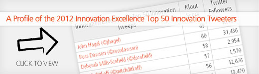 A Profile of the 2012 Innovation Excellence Top 50 Innovation Tweeters